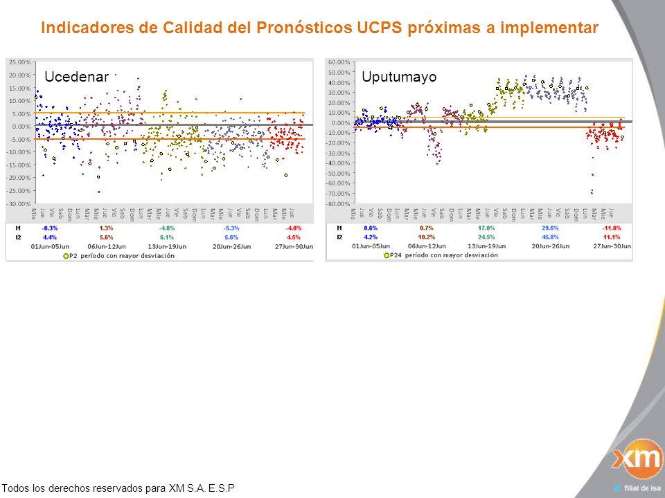 Todos los derechos reservados para XM S.A. E.S.P Indicadores de Calidad del Pronósticos UCPS próximas a implementar Ucedenar Uputumayo
