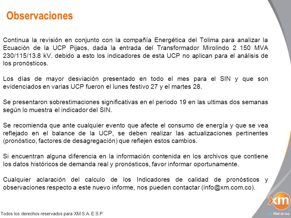 Todos los derechos reservados para XM S.A. E.S.P Observaciones Continua la revisión en conjunto con la compañía Energética del Tolima para analizar la