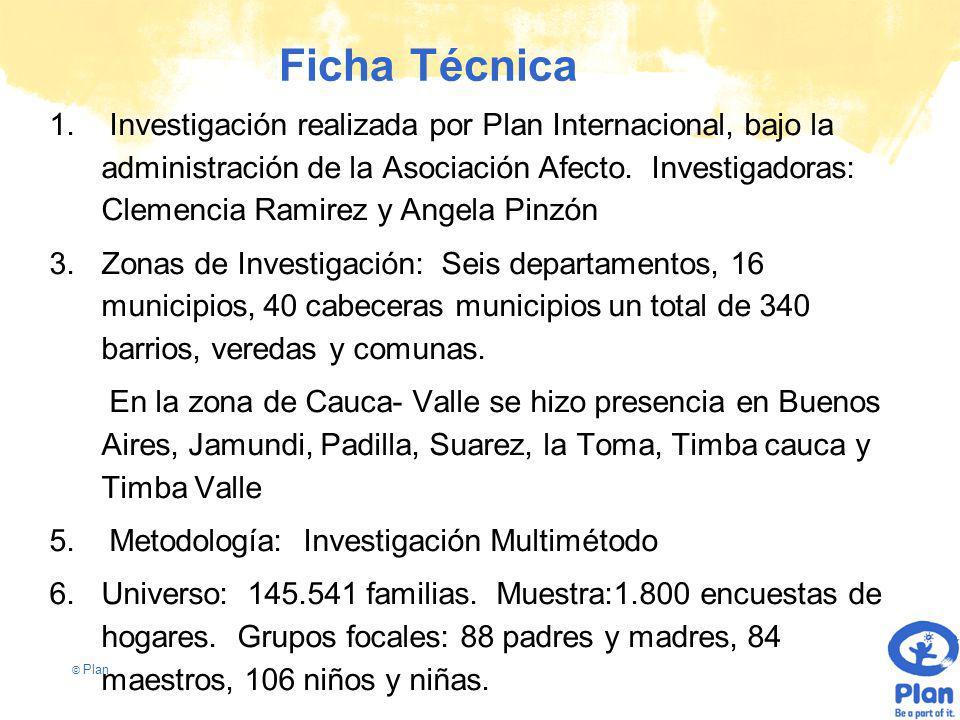 © Plan Severidad del maltrato Infantil Total NoLeveModerado Severo REGIONREGION Reg.