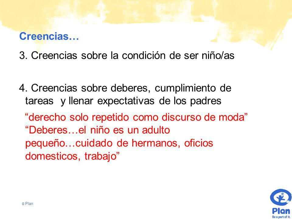 © Plan Creencias… 3. Creencias sobre la condición de ser niño/as 4.