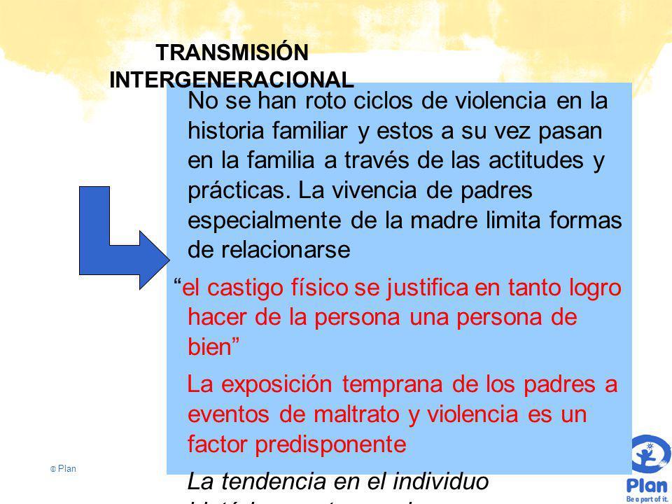 © Plan No se han roto ciclos de violencia en la historia familiar y estos a su vez pasan en la familia a través de las actitudes y prácticas.