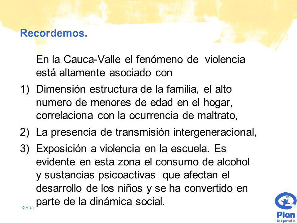 © Plan En la Cauca-Valle el fenómeno de violencia está altamente asociado con 1)Dimensión estructura de la familia, el alto numero de menores de edad en el hogar, correlaciona con la ocurrencia de maltrato, 2)La presencia de transmisión intergeneracional, 3)Exposición a violencia en la escuela.