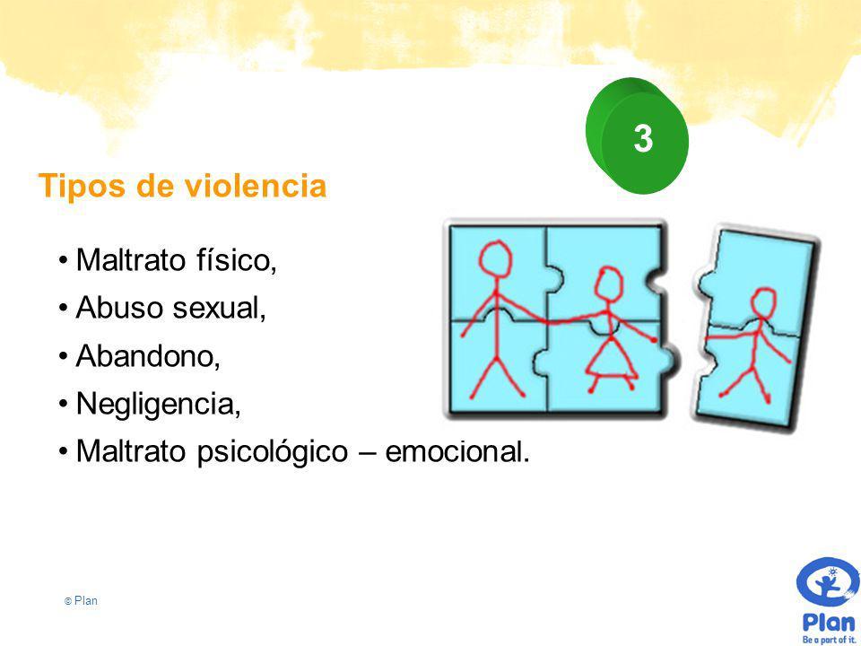© Plan Maltrato físico, Abuso sexual, Abandono, Negligencia, Maltrato psicológico – emocional.