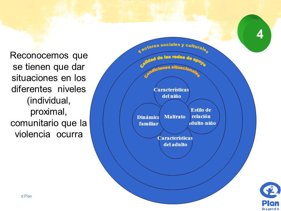 © Plan Características del niño Dinámica familiar Estilo de relación adulto-niño Características del adulto Maltrato Reconocemos que se tienen que dar situaciones en los diferentes niveles (individual, proximal, comunitario que la violencia ocurra 4