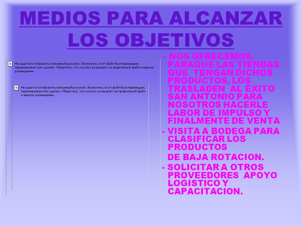 MEDIOS PARA ALCANZAR LOS OBJETIVOS - NOS OFRECEMOS, PARAQUE LAS TIENDAS QUE TENGAN DICHOS PRODUCTOS, LOS TRASLADEN AL ÉXITO SAN ANTONIO PARA NOSOTROS