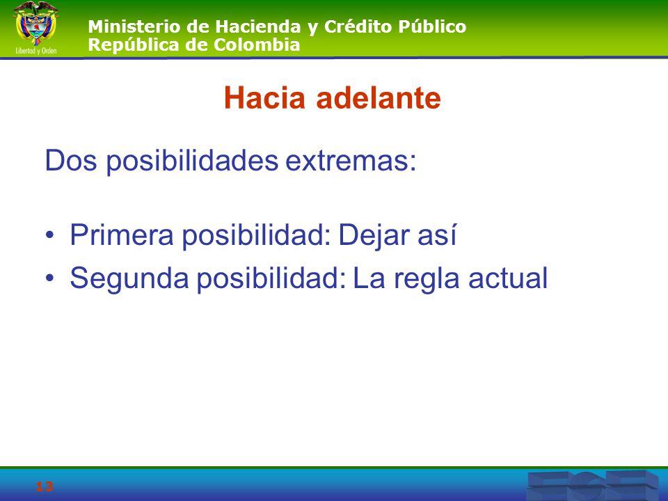 Ministerio de Hacienda y Crédito Público República de Colombia 13 Hacia adelante Dos posibilidades extremas: Primera posibilidad: Dejar así Segunda po