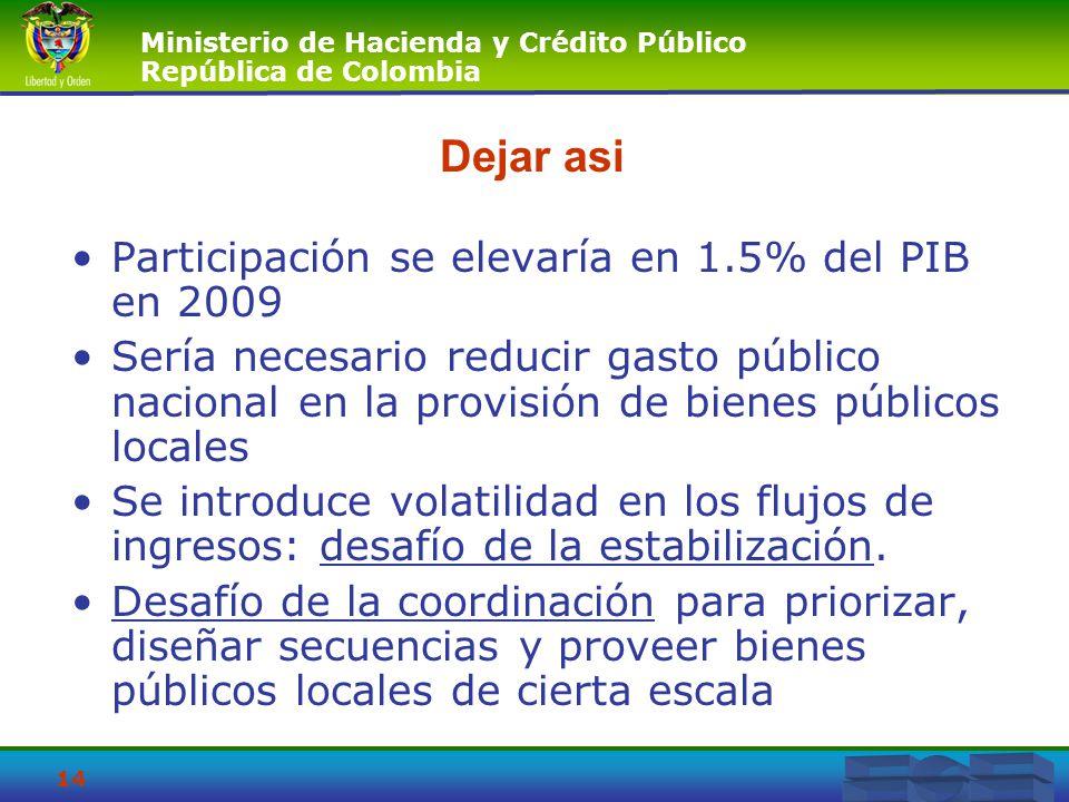 Ministerio de Hacienda y Crédito Público República de Colombia 14 Dejar asi Participación se elevaría en 1.5% del PIB en 2009 Sería necesario reducir