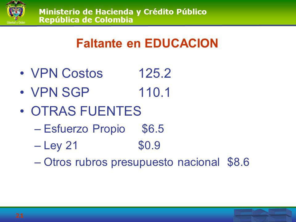 Ministerio de Hacienda y Crédito Público República de Colombia 21 Faltante en EDUCACION VPN Costos125.2 VPN SGP 110.1 OTRAS FUENTES –Esfuerzo Propio $
