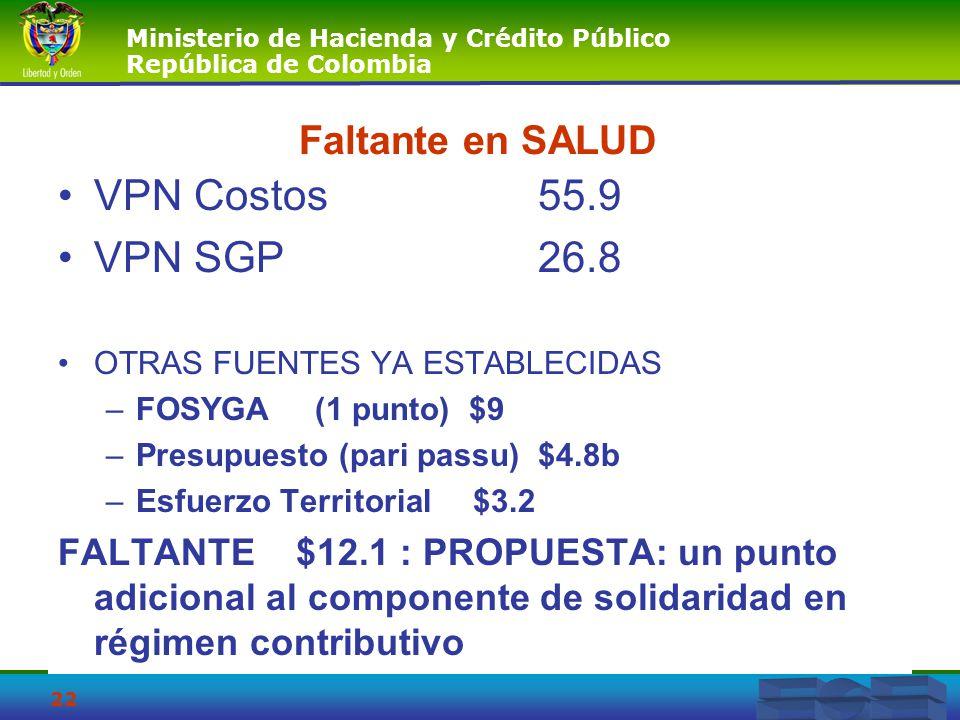 Ministerio de Hacienda y Crédito Público República de Colombia 22 Faltante en SALUD VPN Costos 55.9 VPN SGP26.8 OTRAS FUENTES YA ESTABLECIDAS –FOSYGA