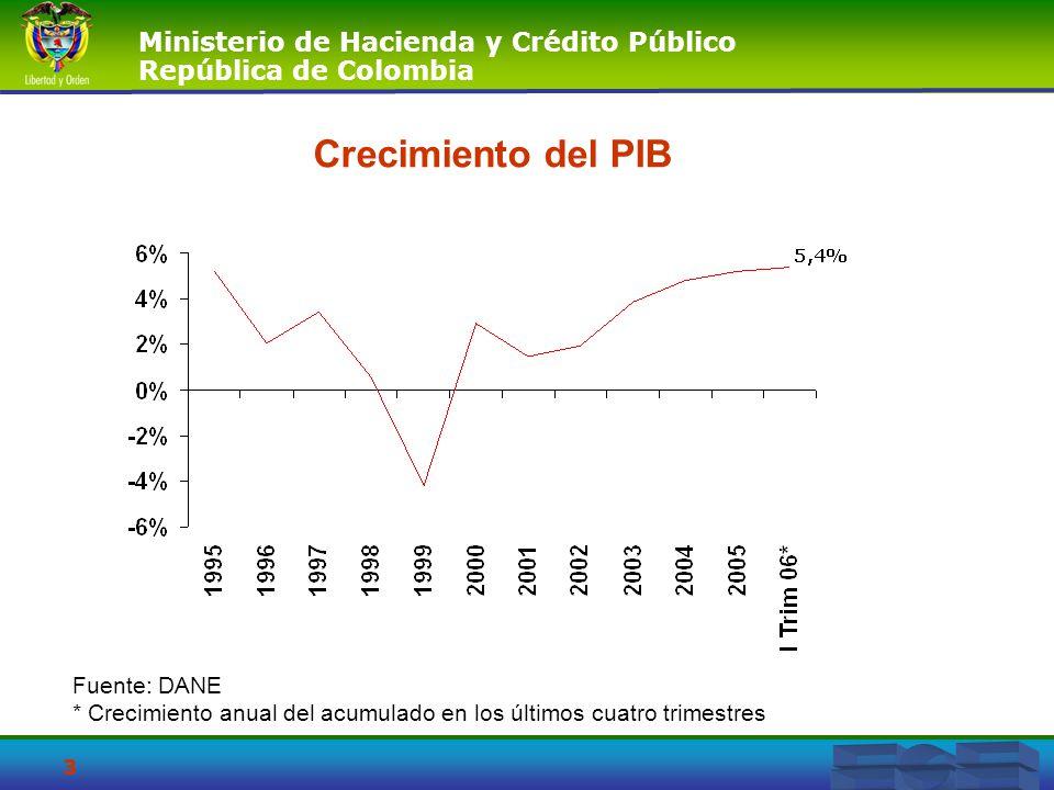 Ministerio de Hacienda y Crédito Público República de Colombia 3 Fuente: DANE * Crecimiento anual del acumulado en los últimos cuatro trimestres Creci