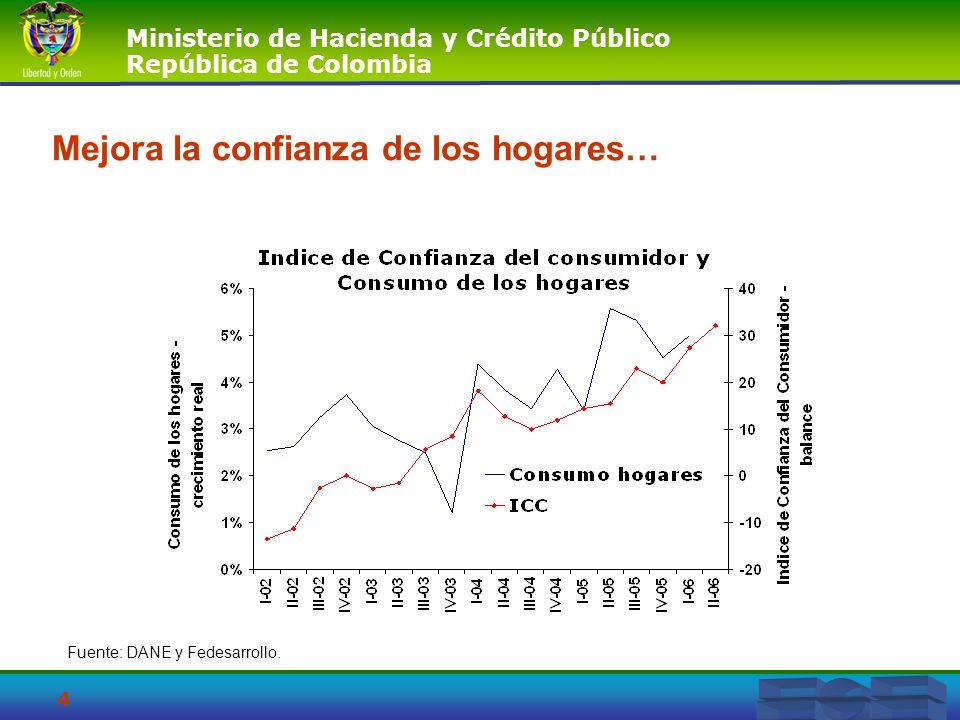 Ministerio de Hacienda y Crédito Público República de Colombia 4 Mejora la confianza de los hogares… Fuente: DANE y Fedesarrollo.