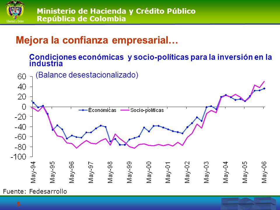 Ministerio de Hacienda y Crédito Público República de Colombia 5 Mejora la confianza empresarial… Condiciones económicas y socio-políticas para la inv