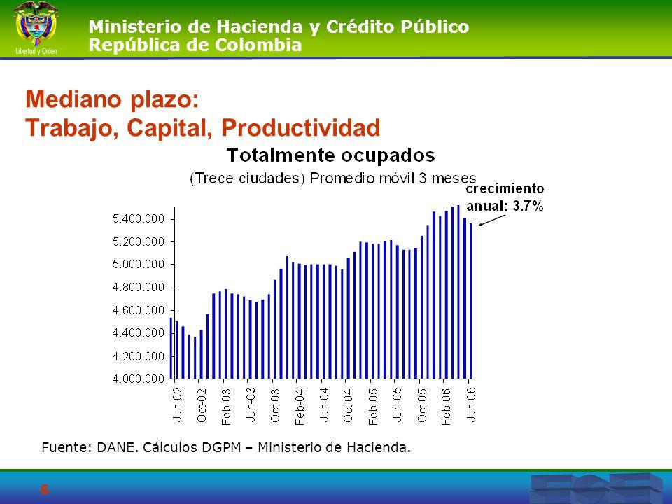 Ministerio de Hacienda y Crédito Público República de Colombia 6 Mediano plazo: Trabajo, Capital, Productividad Fuente: DANE. Cálculos DGPM – Minister