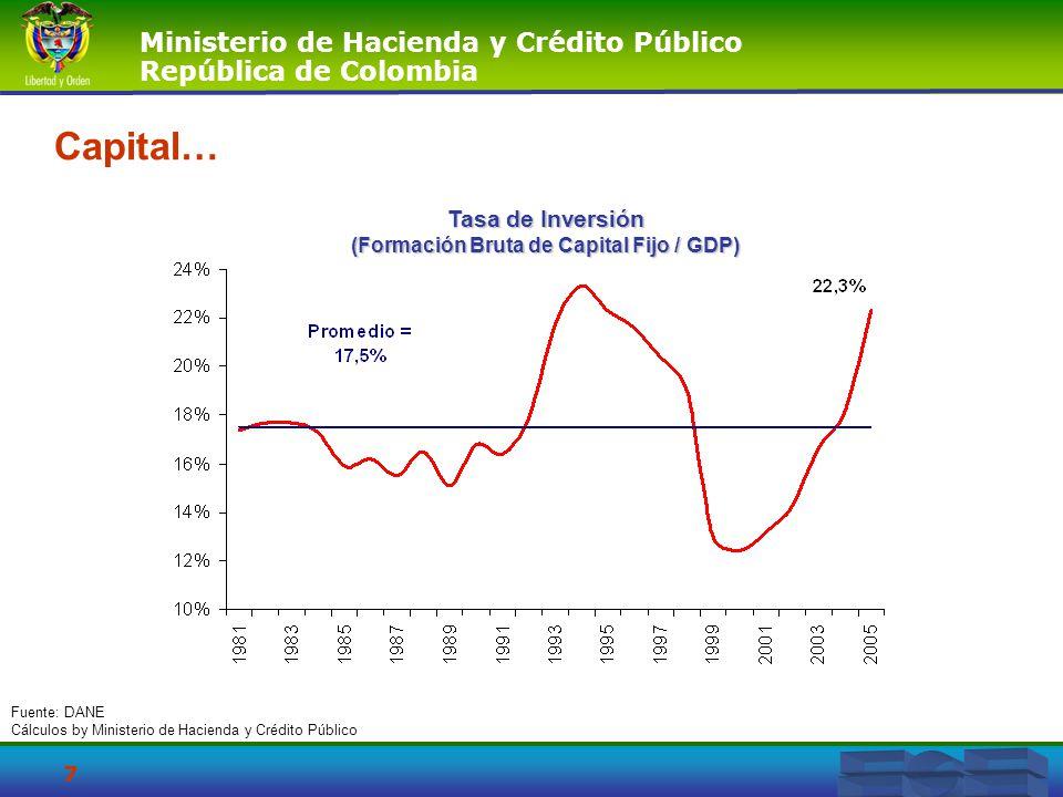 Ministerio de Hacienda y Crédito Público República de Colombia 8 Productividad laboral… Productividad Laboral (promedio) = PIB / Empleo a Nivel Nacional Fuente: DANE y Ministerio de Hacienda y Crédito Público Productividad Laboral