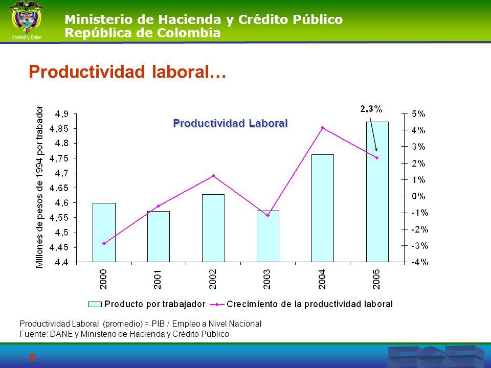 Ministerio de Hacienda y Crédito Público República de Colombia 8 Productividad laboral… Productividad Laboral (promedio) = PIB / Empleo a Nivel Nacion