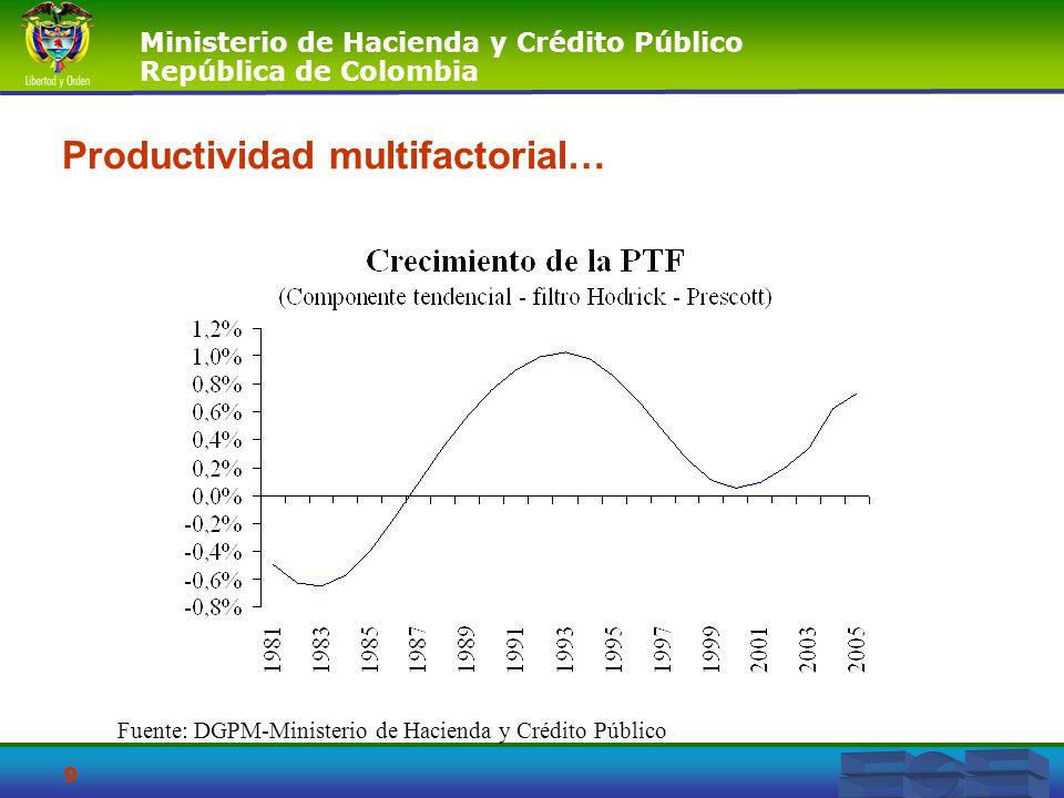 Ministerio de Hacienda y Crédito Público República de Colombia 20 Cobertura: Salud