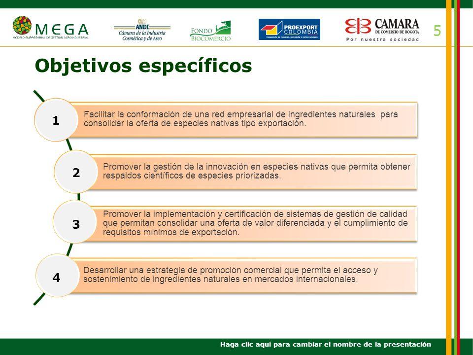 5 Objetivos específicos Haga clic aquí para cambiar el nombre de la presentación Facilitar la conformación de una red empresarial de ingredientes natu
