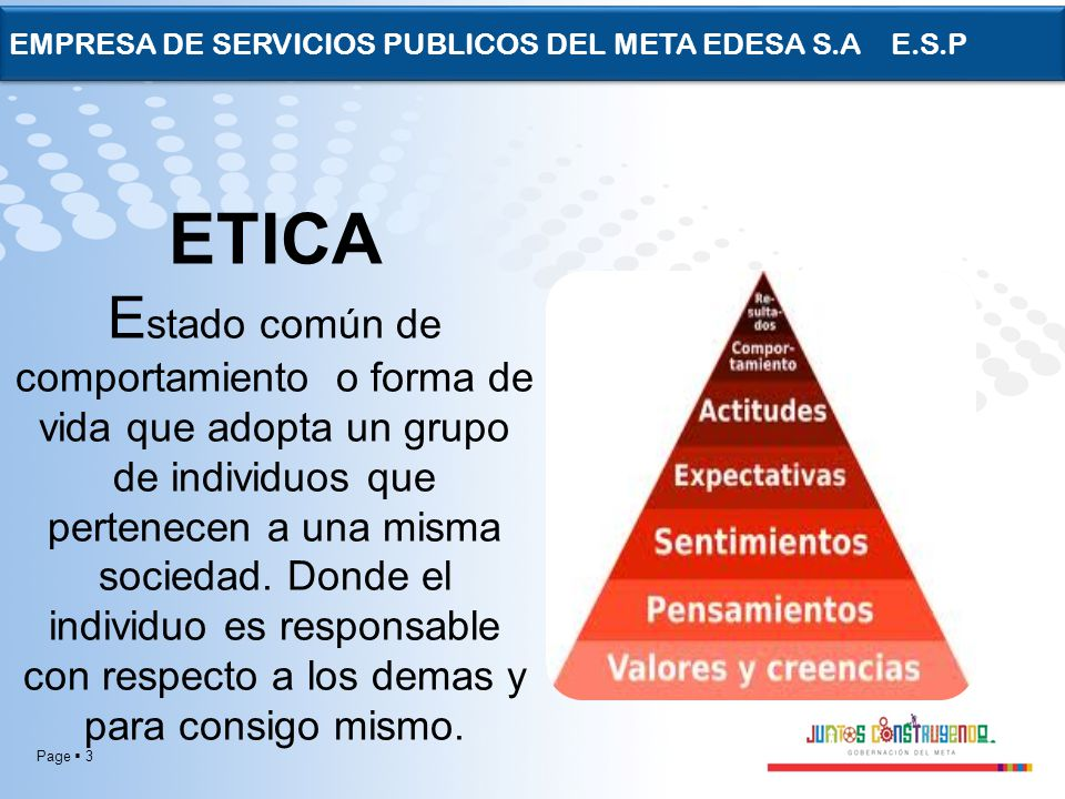 Page 3 EMPRESA DE SERVICIOS PUBLICOS DEL META EDESA S.A E.S.P ETICA E stado común de comportamiento o forma de vida que adopta un grupo de individuos