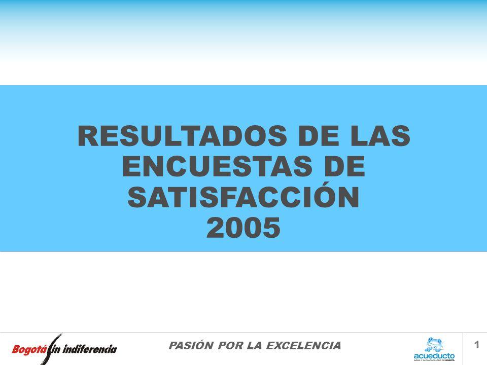 PASIÓN POR LA EXCELENCIA 1 RESULTADOS DE LAS ENCUESTAS DE SATISFACCIÓN 2005