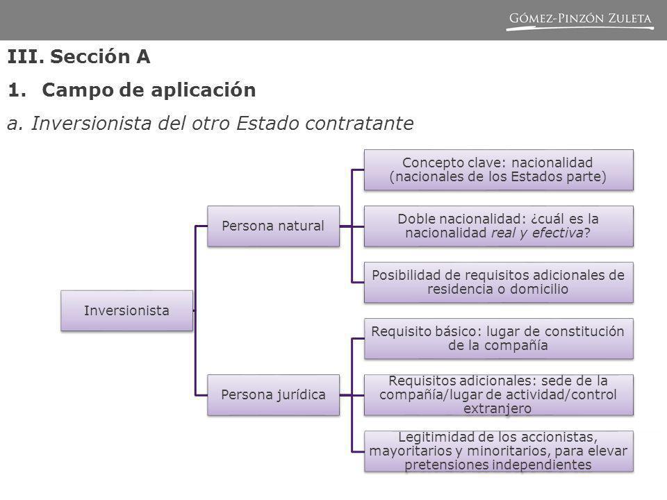 III.Sección A 1.Campo de aplicación a.