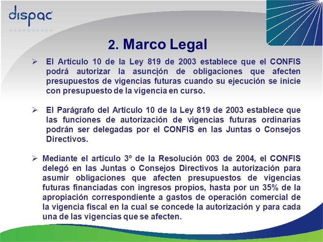 El Artículo 10 de la Ley 819 de 2003 establece que el CONFIS podrá autorizar la asunción de obligaciones que afecten presupuestos de vigencias futuras