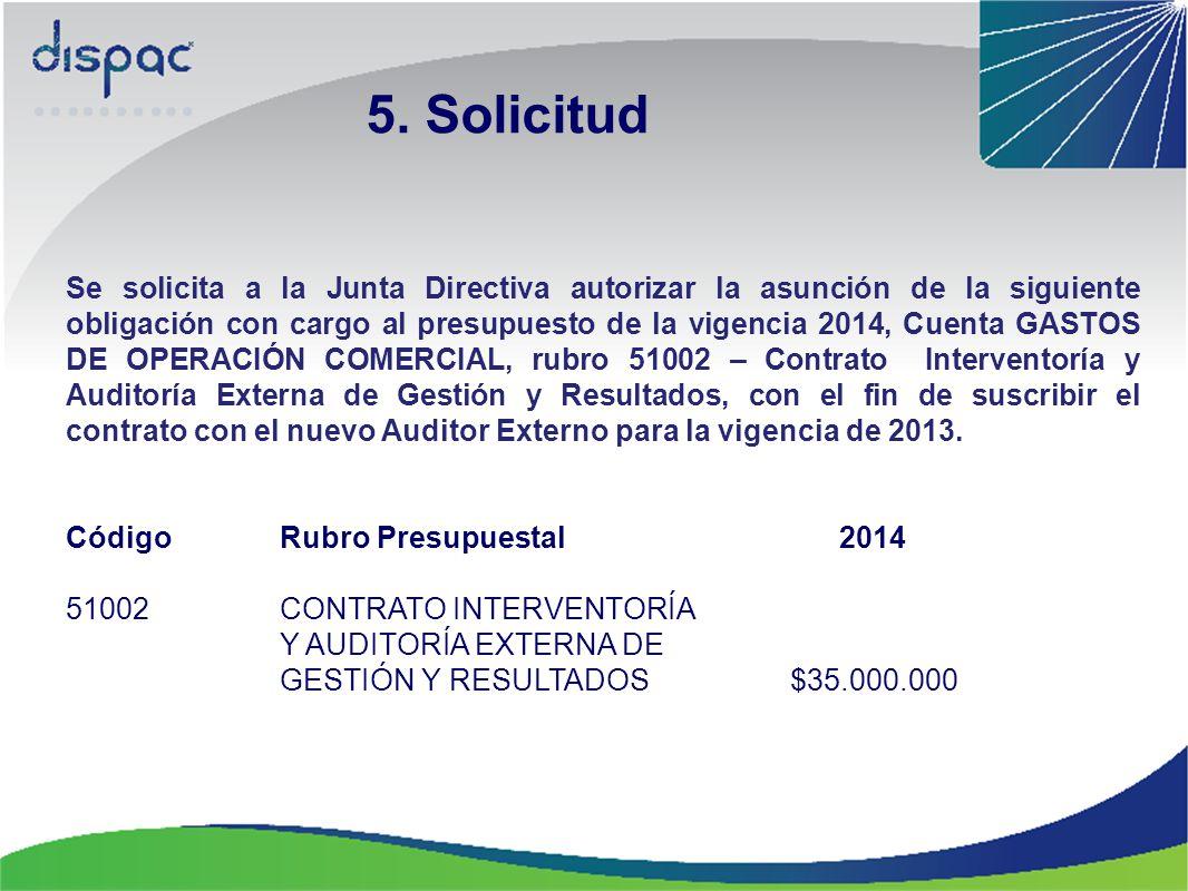 Se solicita a la Junta Directiva autorizar la asunción de la siguiente obligación con cargo al presupuesto de la vigencia 2014, Cuenta GASTOS DE OPERA