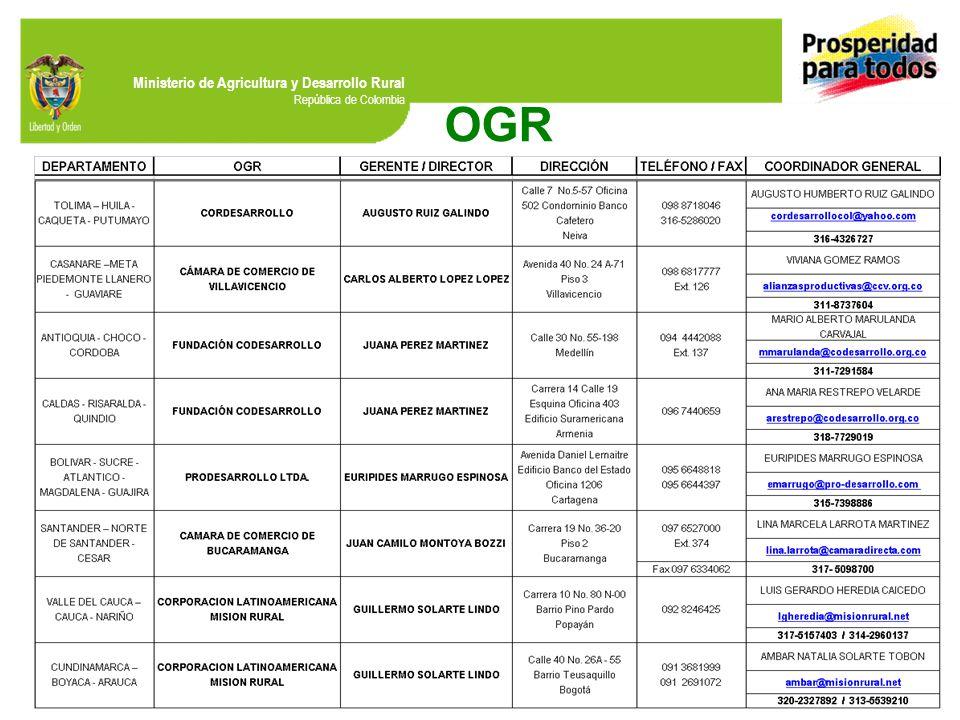 Ministerio de Agricultura y Desarrollo Rural República de Colombia OGR