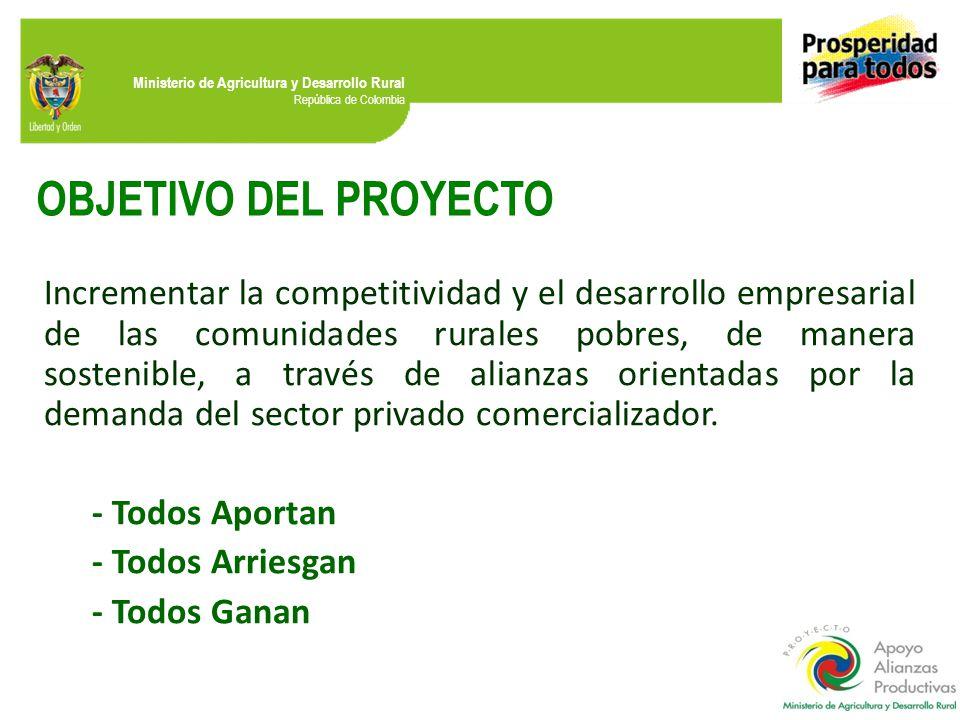 República de Colombia OBJETIVO DEL PROYECTO Incrementar la competitividad y el desarrollo empresarial de las comunidades rurales pobres, de manera sostenible, a través de alianzas orientadas por la demanda del sector privado comercializador.