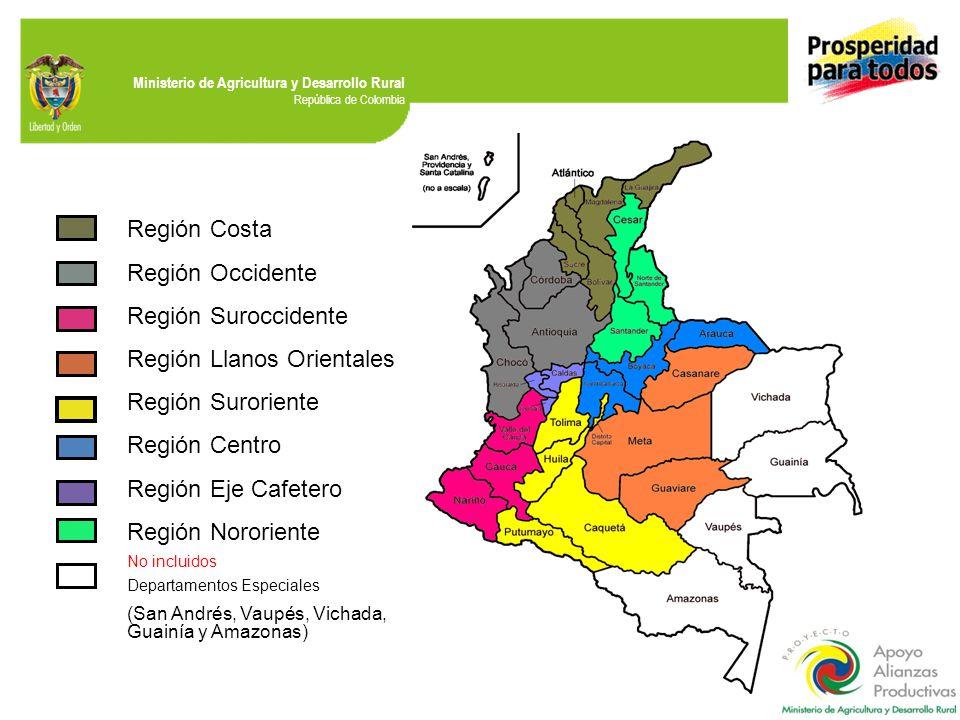 Ministerio de Agricultura y Desarrollo Rural República de Colombia Región Costa Región Occidente Región Suroccidente Región Llanos Orientales Región S