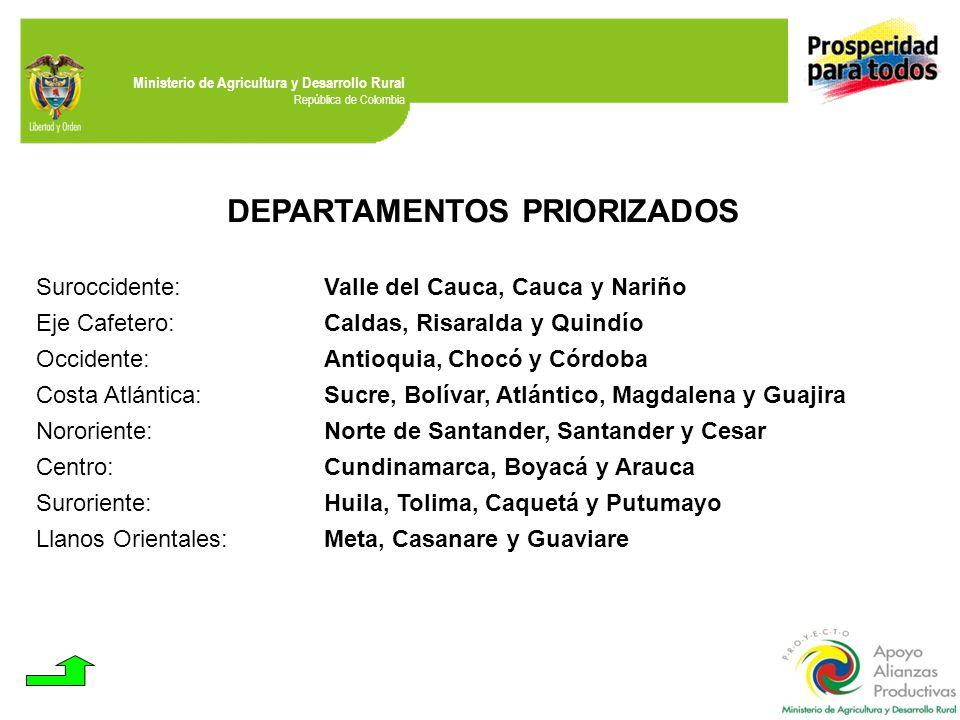 Ministerio de Agricultura y Desarrollo Rural República de Colombia DEPARTAMENTOS PRIORIZADOS Suroccidente:Valle del Cauca, Cauca y Nariño Eje Cafetero