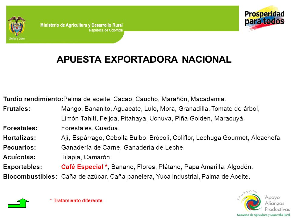 Ministerio de Agricultura y Desarrollo Rural República de Colombia APUESTA EXPORTADORA NACIONAL Tardío rendimiento:Palma de aceite, Cacao, Caucho, Marañón, Macadamia.