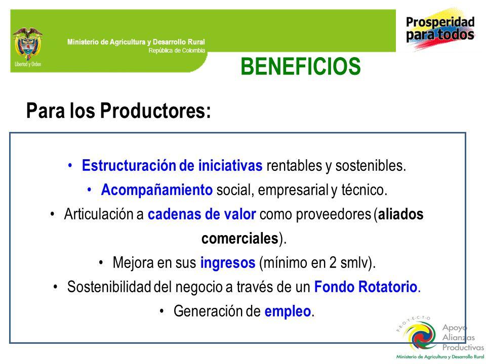 Ministerio de Agricultura y Desarrollo Rural República de Colombia Estructuración de iniciativas rentables y sostenibles. Acompañamiento social, empre