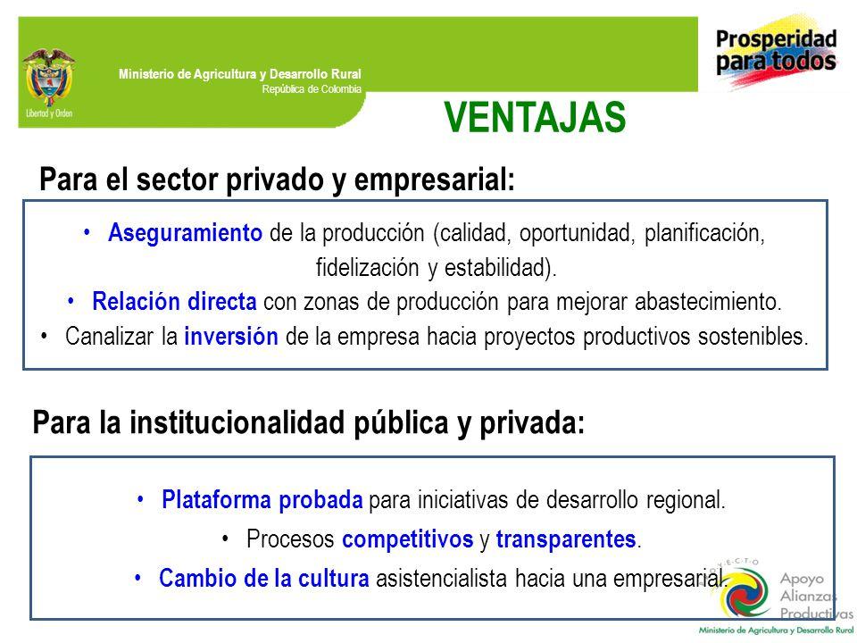 Ministerio de Agricultura y Desarrollo Rural República de Colombia Aseguramiento de la producción (calidad, oportunidad, planificación, fidelización y estabilidad).