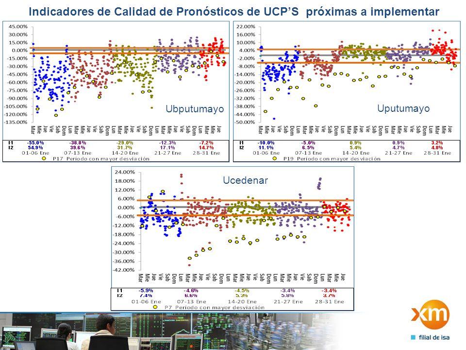 12 Indicadores de Calidad de Pronósticos de UCPS próximas a implementar Uputumayo Ubputumayo Ucedenar