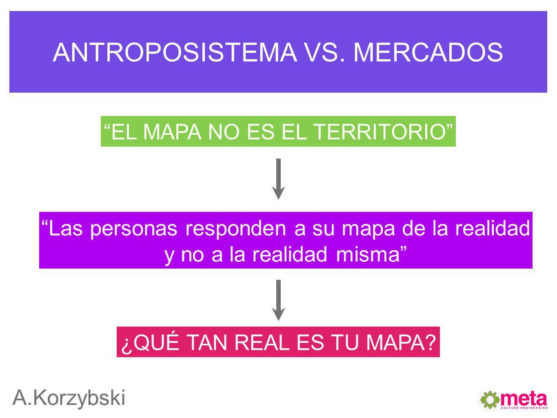 ANTROPOSISTEMA VS. MERCADOS EL MAPA NO ES EL TERRITORIO Las personas responden a su mapa de la realidad y no a la realidad misma A.Korzybski ¿QUÉ TAN