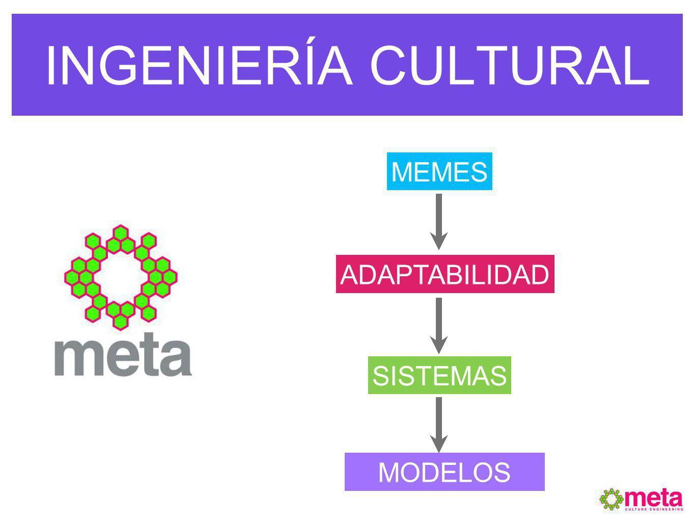 INGENIERÍA CULTURAL MODELOS ADAPTABILIDAD MEMES SISTEMAS