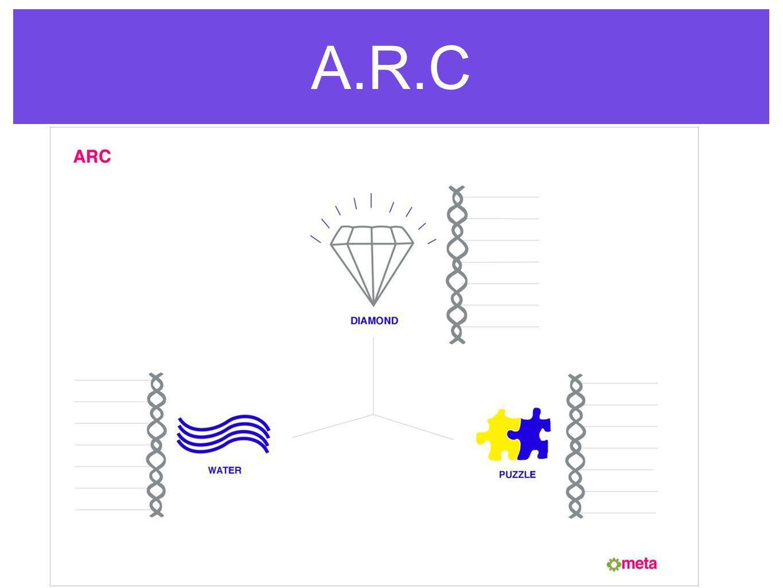 A.R.C