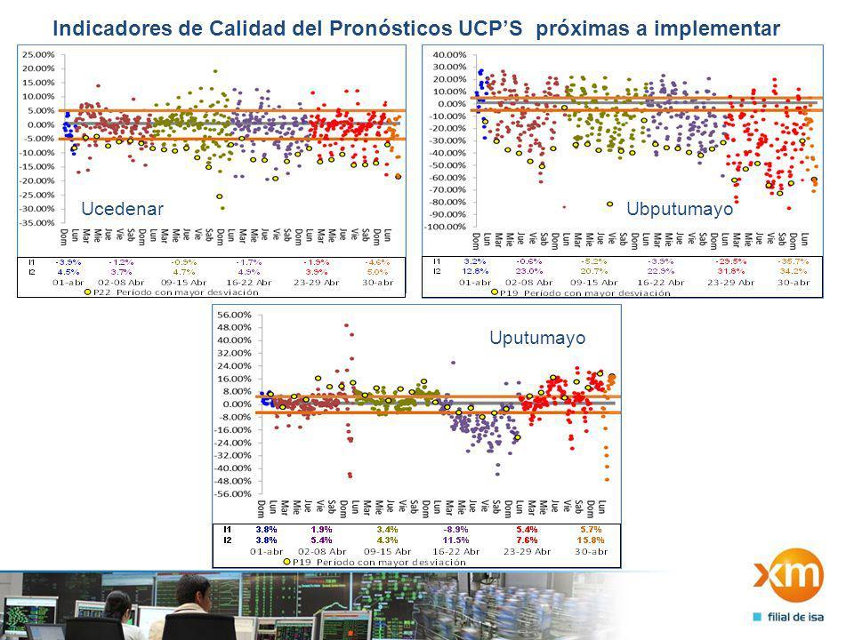 13 Indicadores de Calidad del Pronósticos UCPS próximas a implementar UcedenarUbputumayo Uputumayo
