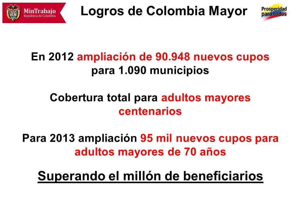 Logros de Colombia Mayor En 2012 ampliación de 90.948 nuevos cupos para 1.090 municipios Cobertura total para adultos mayores centenarios Para 2013 am