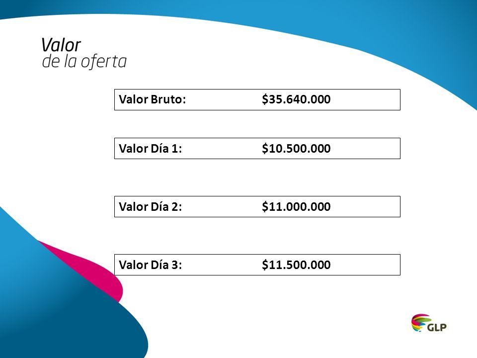 Valor Día 1:$10.500.000 Valor Día 2:$11.000.000 Valor Día 3:$11.500.000 Valor Bruto:$35.640.000