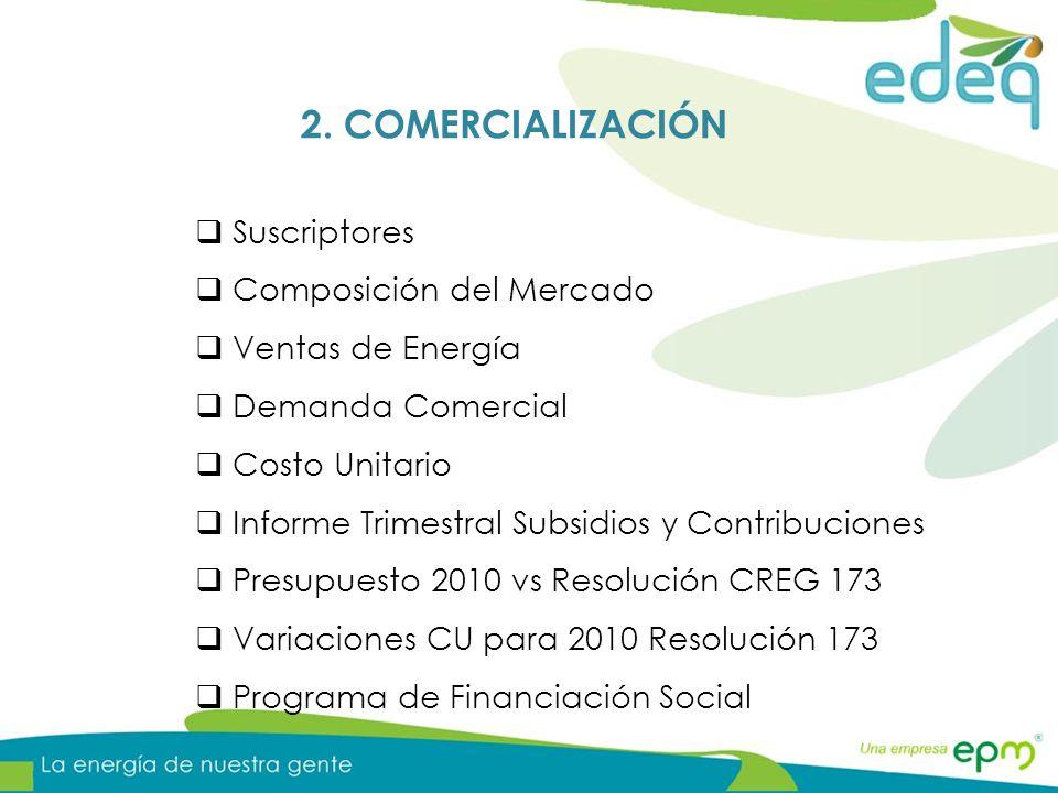 2. COMERCIALIZACIÓN Suscriptores Composición del Mercado Ventas de Energía Demanda Comercial Costo Unitario Informe Trimestral Subsidios y Contribucio