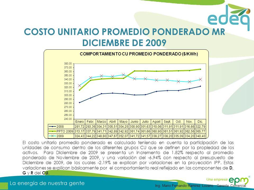 El costo unitario promedio ponderado es calculado teniendo en cuenta la participación de las unidades de consumo dentro de los diferentes grupos CU que se definen por la propiedad de los activos.