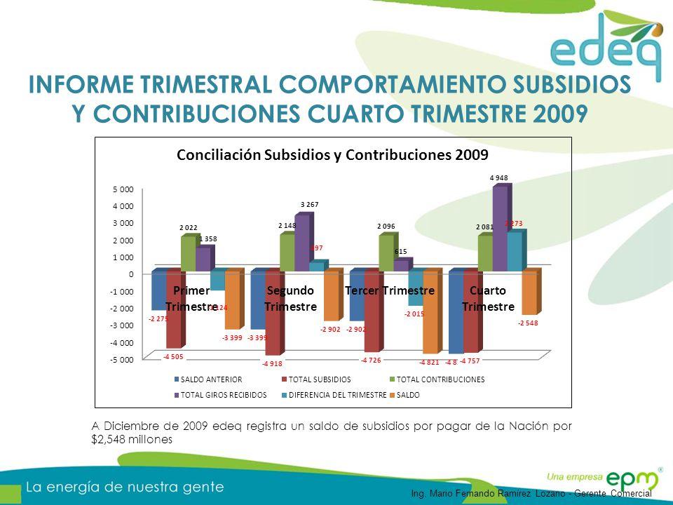 A Diciembre de 2009 edeq registra un saldo de subsidios por pagar de la Nación por $2,548 millones INFORME TRIMESTRAL COMPORTAMIENTO SUBSIDIOS Y CONTRIBUCIONES CUARTO TRIMESTRE 2009 Ing.