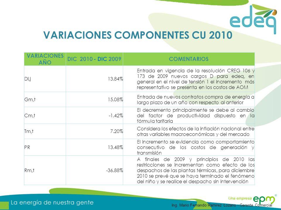 VARIACIONES AÑO DIC 2010 - DIC 2009COMENTARIOS Di,j13.84% Entrada en vigencia de la resolución CREG 106 y 173 de 2009 nuevos cargos D para edeq, en ge