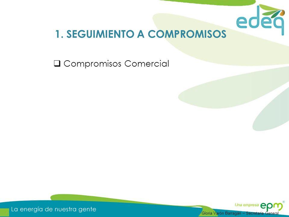 Puede verse que el comportamiento de las ventas en noviembre de 2009 es atípico con respecto a 2007 y 2008 VENTAS DE ENERGÍA 2007 – 2008 – 2009 Gloria Varón Barragán – Secretaria General