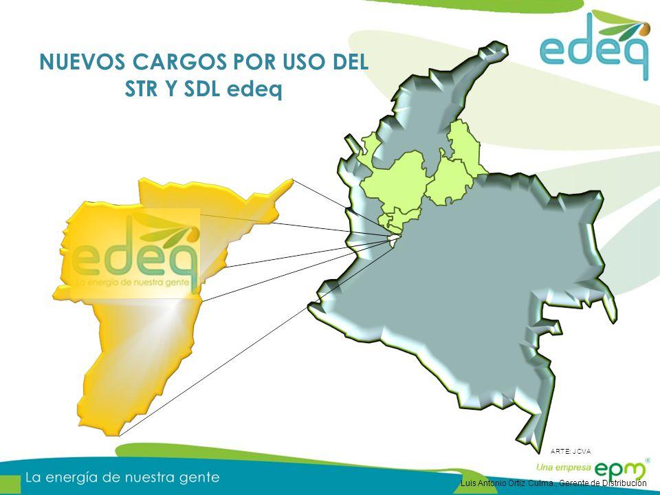 NUEVOS CARGOS POR USO DEL STR Y SDL edeq Luis Antonio Ortiz Culma., Gerente de Distribución