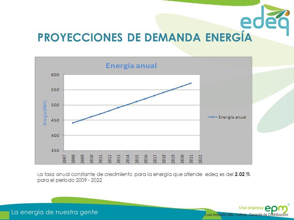 La tasa anual constante de crecimiento para la energía que atiende edeq es del 2.02 % para el periodo 2009 - 2022 PROYECCIONES DE DEMANDA ENERGÍA Luis Antonio Ortiz Culma., Gerente de Distribución