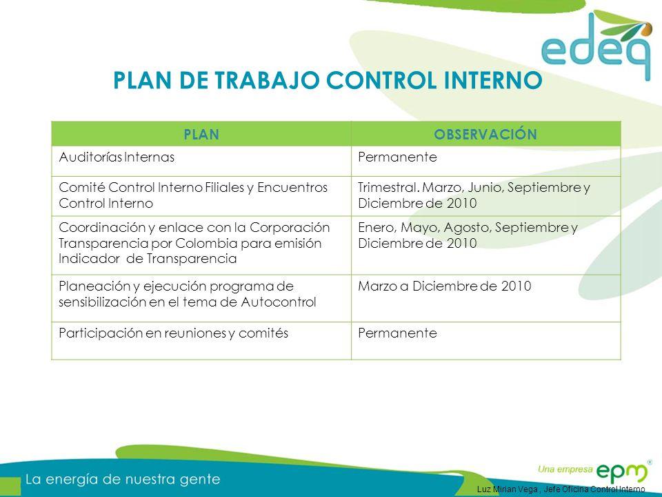 PLANOBSERVACIÓN Auditorías InternasPermanente Comité Control Interno Filiales y Encuentros Control Interno Trimestral.