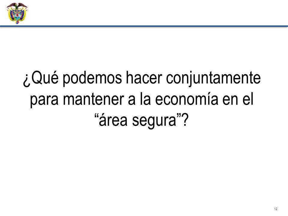 ¿Qué podemos hacer conjuntamente para mantener a la economía en el área segura? 12