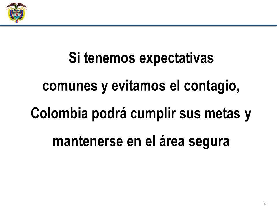 17 Si tenemos expectativas comunes y evitamos el contagio, Colombia podrá cumplir sus metas y mantenerse en el área segura